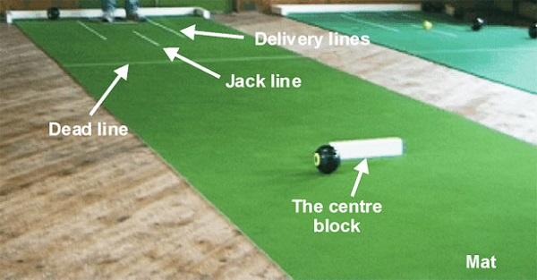 Photo of indoor bowling carpet with arrows detailing ditch line, jack line and centre block